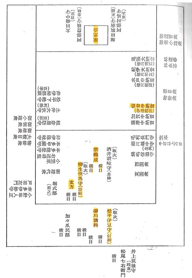 柳川事件・裁判の図