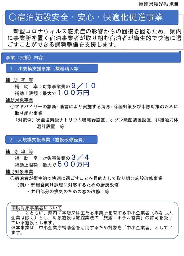 宿泊施設安全・安心・快適化促進事業01