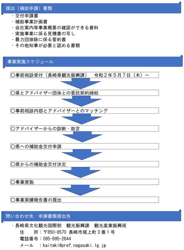 宿泊施設安全・安心・快適化促進事業02