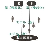 ヴェラスケス構図03