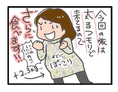 博多 福岡 食 旅 ダイエット 体重 急増 減量 月曜 断食 始め まんが 漫画 マンガ