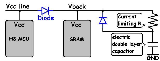 電気二重層コンデンサを接続する場合