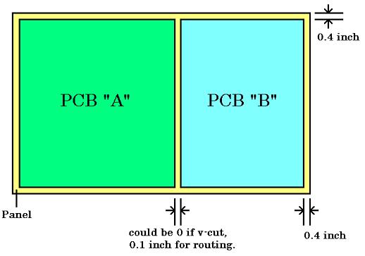 PCBCART 面付け参考画像