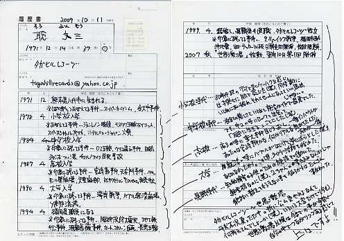 JIYU-KENKYU8回目の履歴書記入例_小