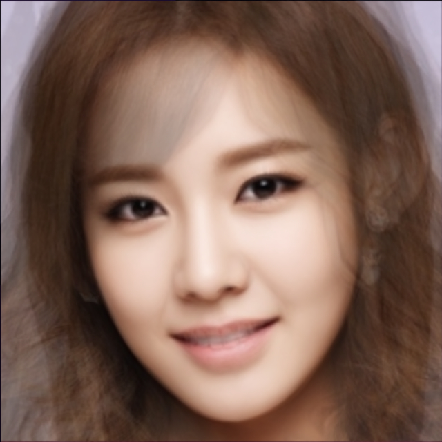 Average face of SNSD