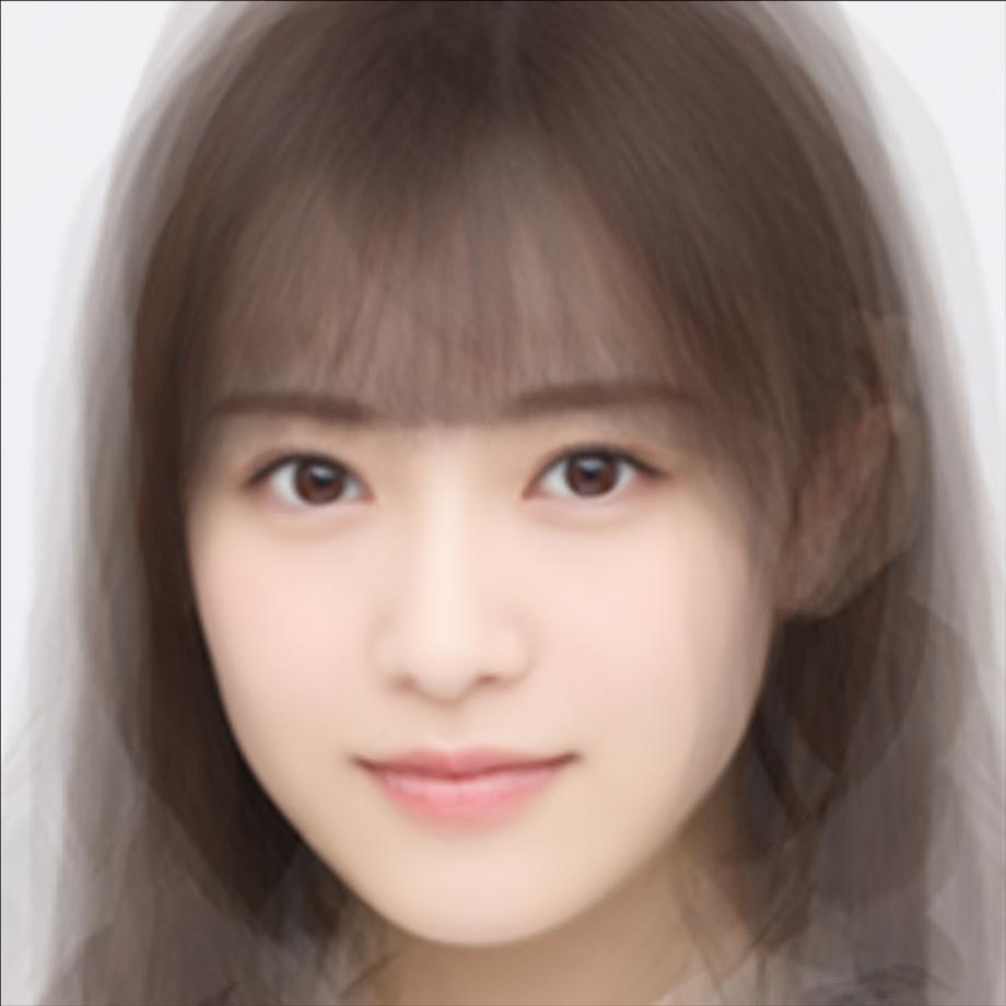乃木坂, 十二福神, 平均顔