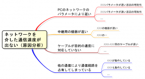 ロジック使用例1