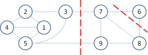 グラフ理論2