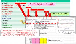 """""""シングルCCPM""""のひな型へ登録"""