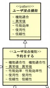 シンプルなパターン例