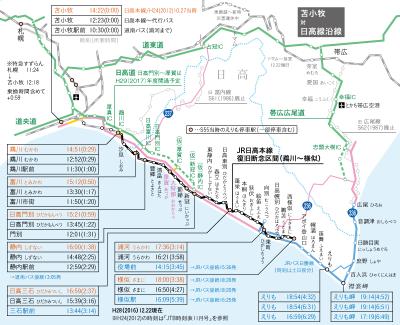 JR日高本線類 時刻表2