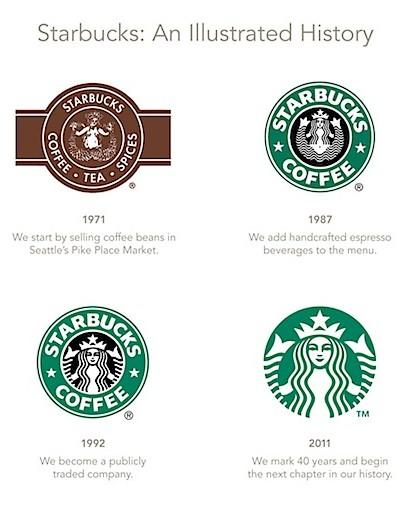 starbucks-new-logo2.jpg