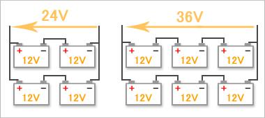 直列と並列の複合