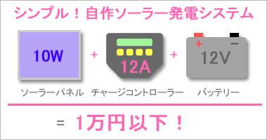 シンプル!1万円以下の自作ソーラー(太陽光)発電システム