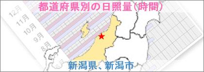 新潟県、新潟市の日照量(時間)