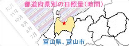 富山県、富山市の日照量(時間)