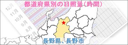 長野県、長野市の日照量(時間)
