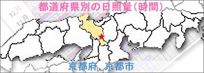京都府、京都市の日照量(時間)