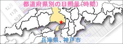 兵庫県、神戸市の日照量(時間)