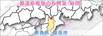 奈良県、奈良市の日照量(時間)