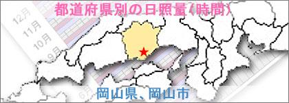 岡山県、岡山市の日照量(時間)