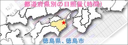 徳島県、徳島市の日照量(時間)
