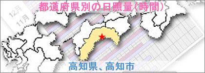 高知県、高知市の日照量(時間)