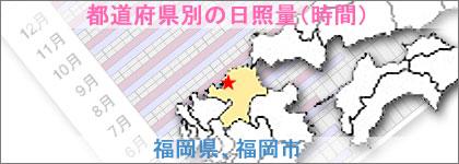 福岡県、福岡市の日照量(時間)