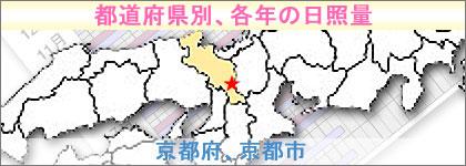 京都府、京都市の年別日照時間