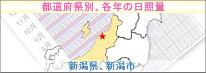 新潟県、新潟市の年別日照時間