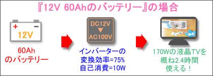 12V60Ahのバッテリーの運用時間
