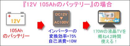 12V105Ahのバッテリーの運用時間