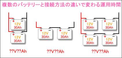 複数接続したバッテリーの容量