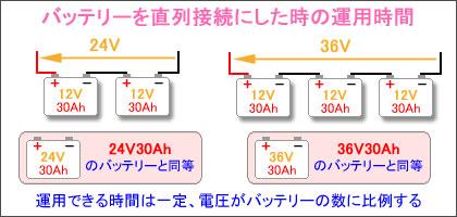 直列接続したバッテリーの電圧と容量