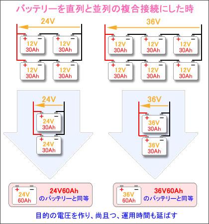 直列と並列の複合で接続したバッテリーの電圧と容量
