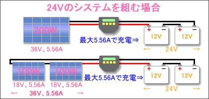 24Vのバッテリーに対するソーラーパネルの選択