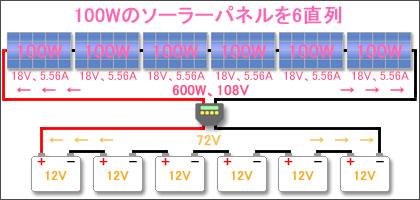 100Wのソーラーパネルを6直列