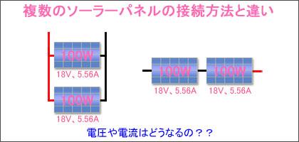 複数ソーラーパネルの接続方法と出力(電流と電圧)の違い