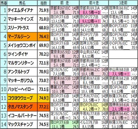 100321阪神