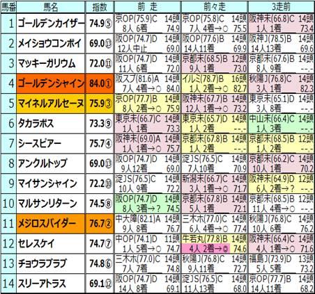 100404阪神