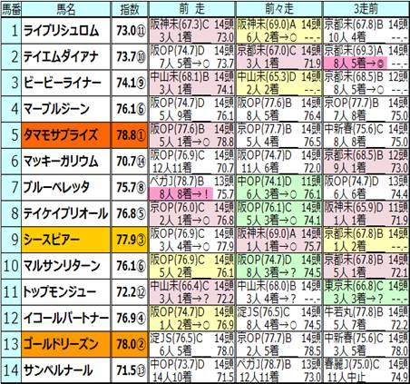 100425京都