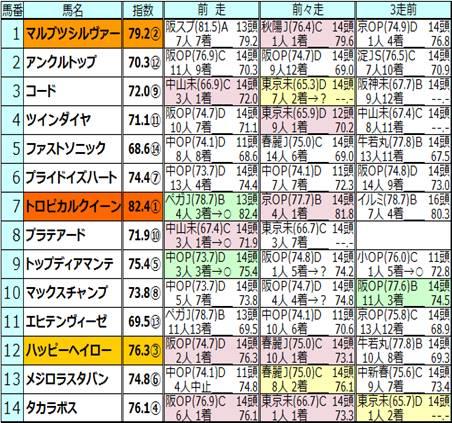 100502東京