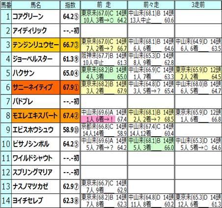 100605東京
