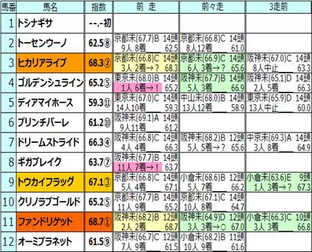 100605京都