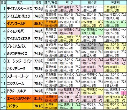 150509新潟1