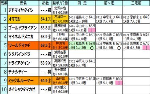 150509新潟4