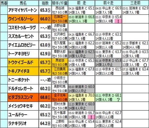 150516新潟1仮