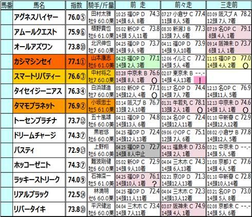 150516新潟4仮