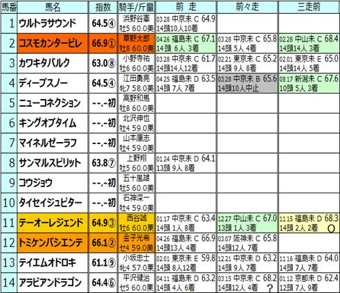 150517新潟4