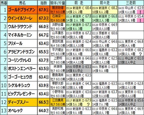 150613東京4